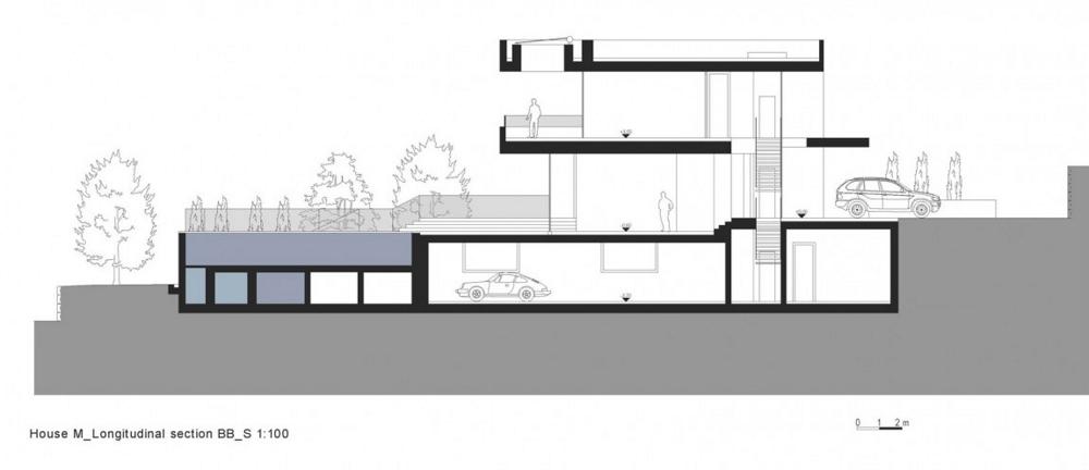 House-M-от-monovolume-architecture-+-design-надлъжен-разрез-секция-BB
